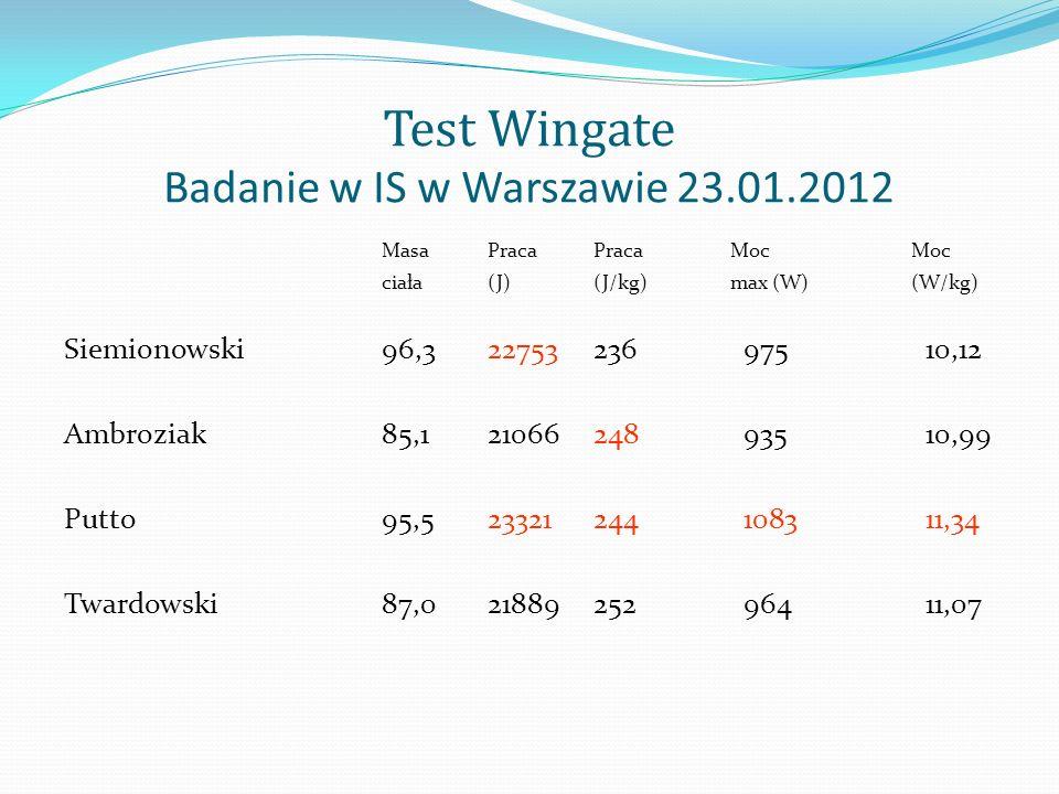 Test Wingate Badanie w IS w Warszawie 23.01.2012