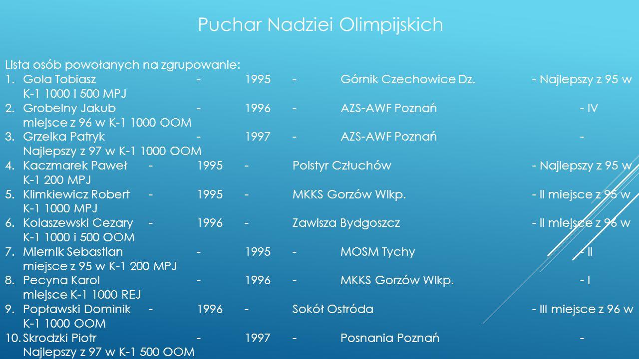 Puchar Nadziei Olimpijskich