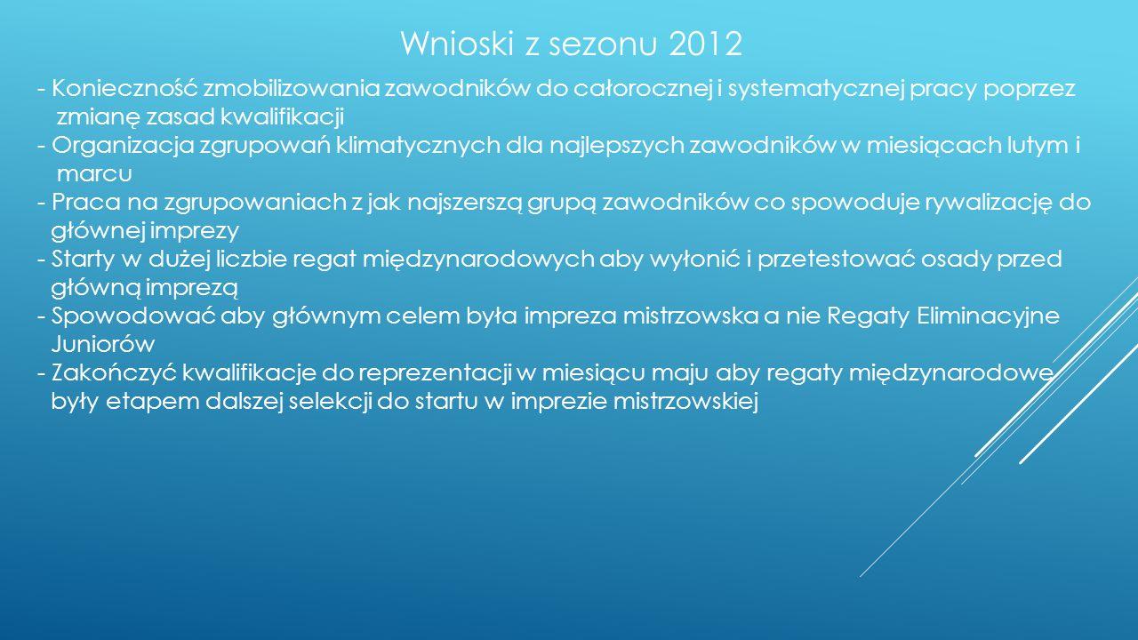 Wnioski z sezonu 2012 Konieczność zmobilizowania zawodników do całorocznej i systematycznej pracy poprzez.