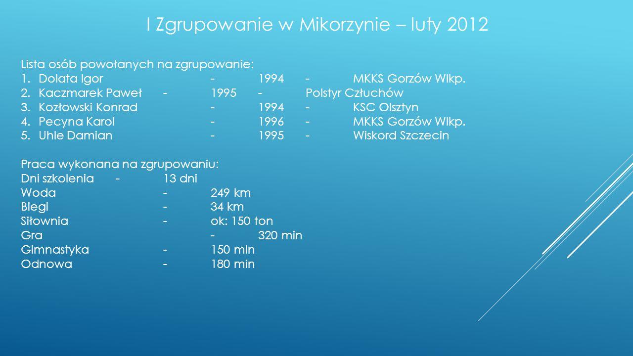 I Zgrupowanie w Mikorzynie – luty 2012