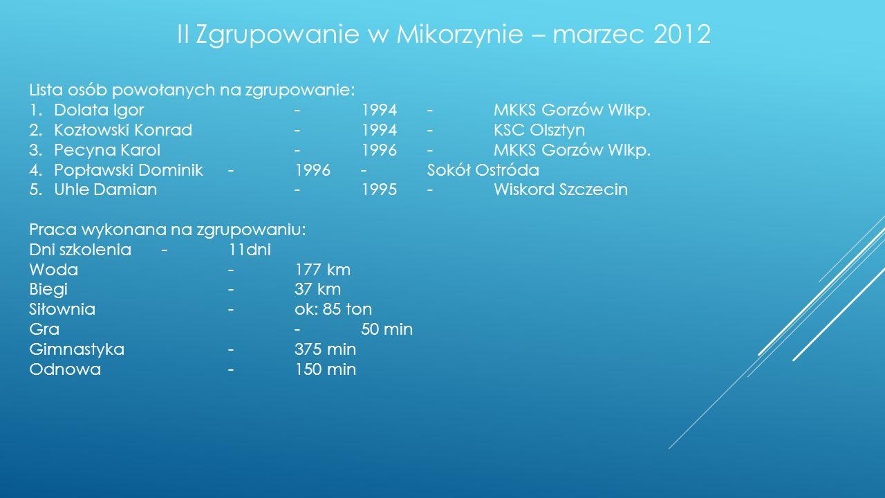 II Zgrupowanie w Mikorzynie – marzec 2012