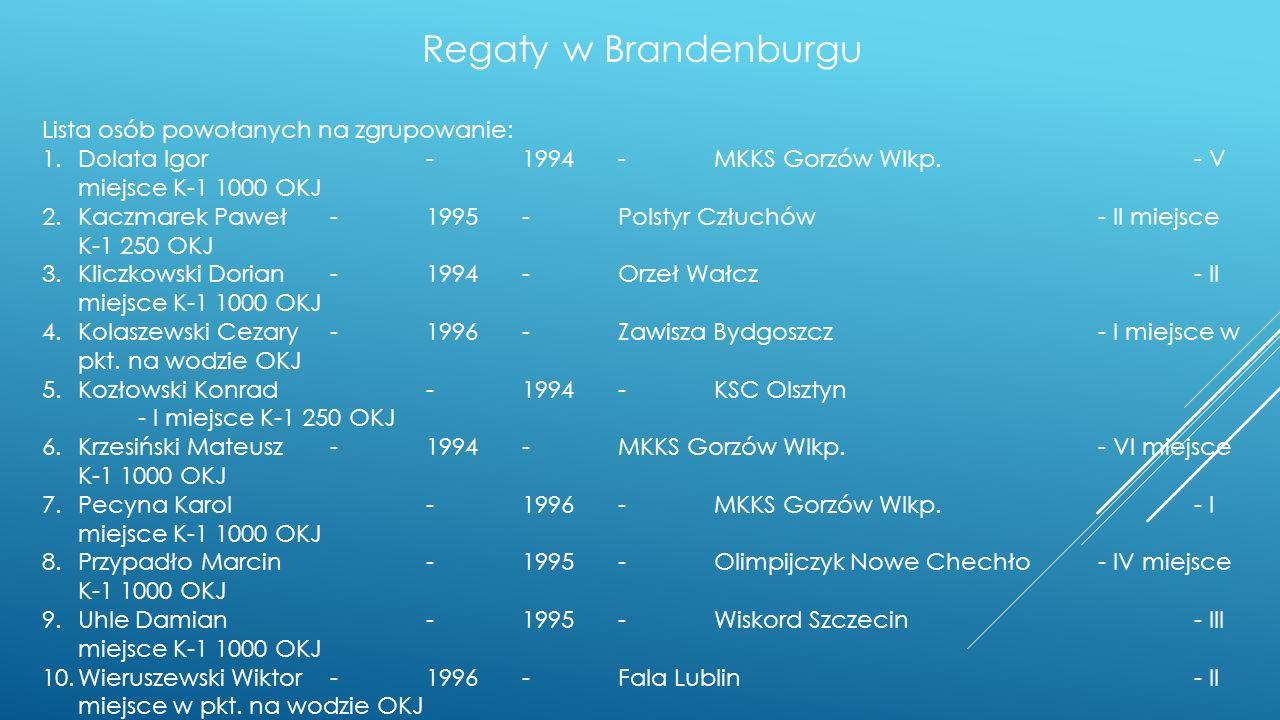 Regaty w Brandenburgu Lista osób powołanych na zgrupowanie: