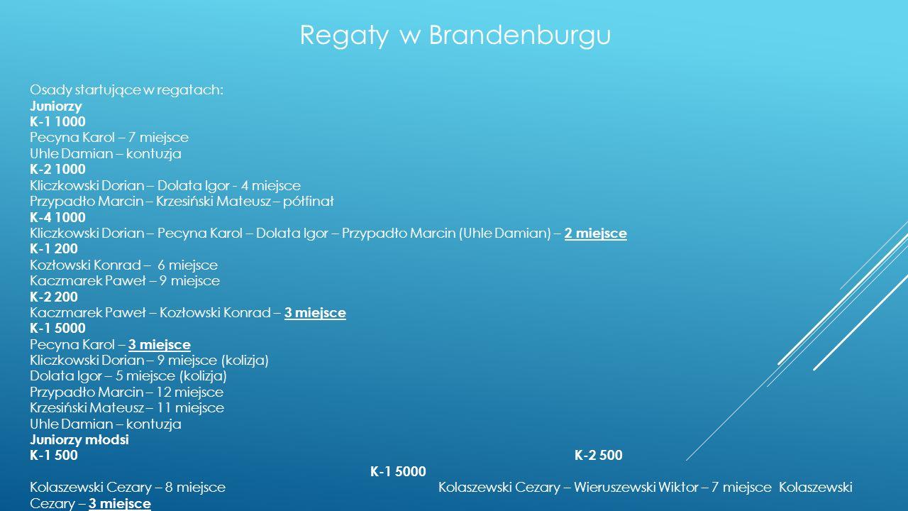 Regaty w Brandenburgu Osady startujące w regatach: Juniorzy K-1 1000
