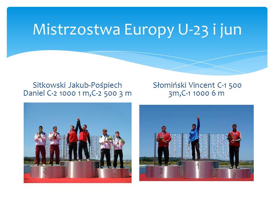 Mistrzostwa Europy U-23 i jun