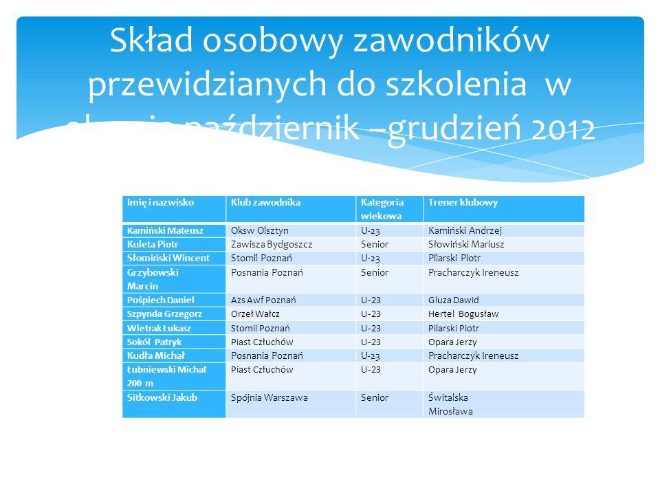 Skład osobowy zawodników przewidzianych do szkolenia w okresie październik –grudzień 2012