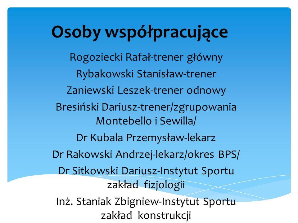 Osoby współpracujące Rogoziecki Rafał-trener główny