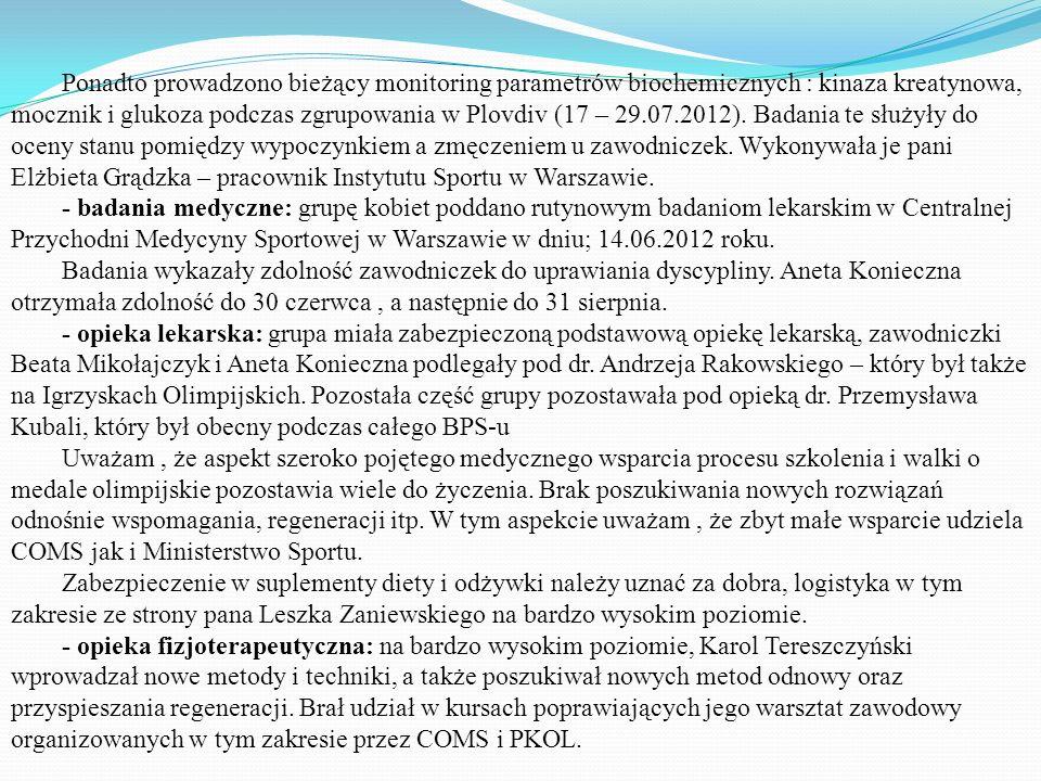 Ponadto prowadzono bieżący monitoring parametrów biochemicznych : kinaza kreatynowa, mocznik i glukoza podczas zgrupowania w Plovdiv (17 – 29.07.2012). Badania te służyły do oceny stanu pomiędzy wypoczynkiem a zmęczeniem u zawodniczek. Wykonywała je pani Elżbieta Grądzka – pracownik Instytutu Sportu w Warszawie.