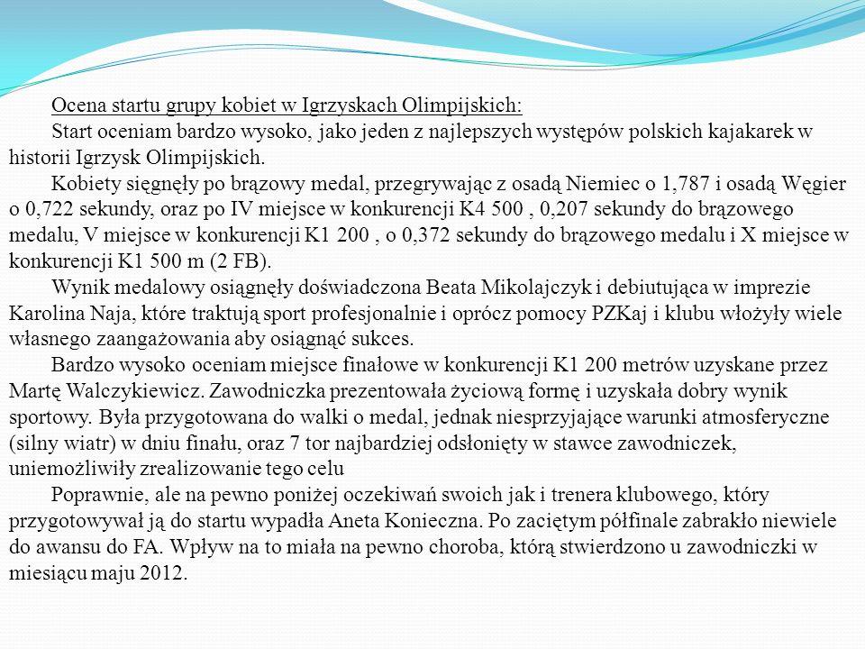 Ocena startu grupy kobiet w Igrzyskach Olimpijskich: