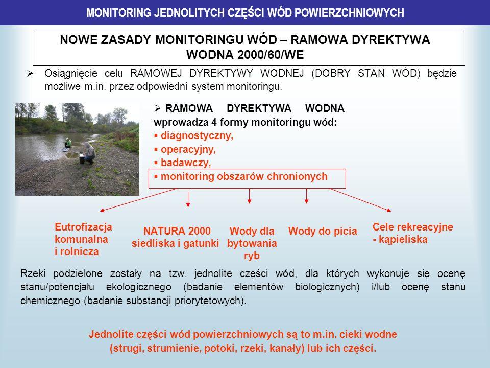 NOWE ZASADY MONITORINGU WÓD – RAMOWA DYREKTYWA WODNA 2000/60/WE