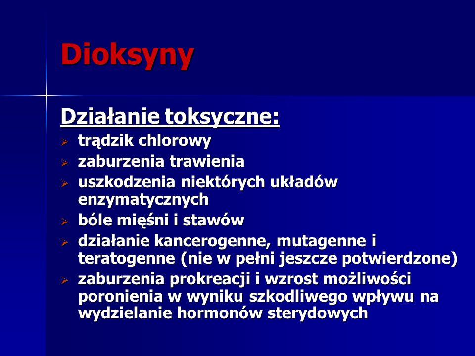 Dioksyny Działanie toksyczne: trądzik chlorowy zaburzenia trawienia