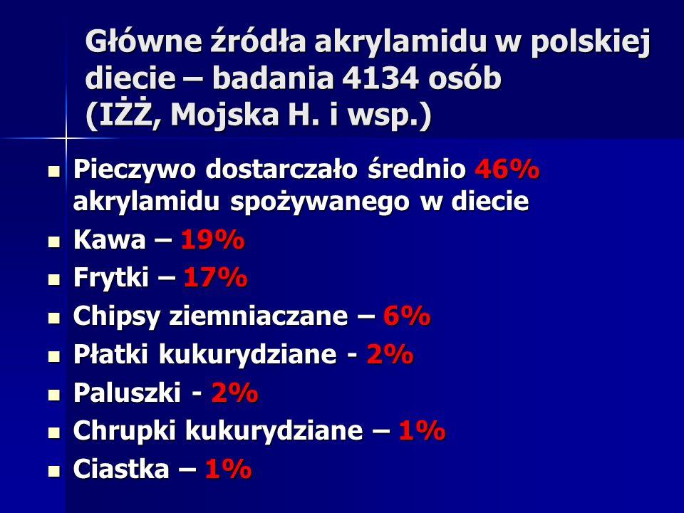 Główne źródła akrylamidu w polskiej diecie – badania 4134 osób (IŻŻ, Mojska H. i wsp.)