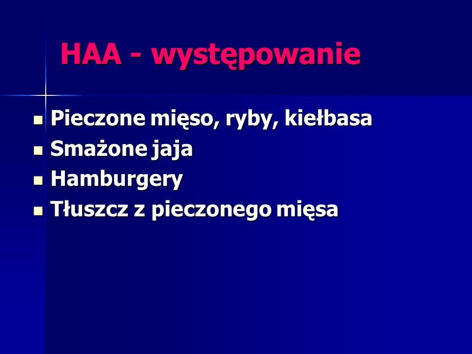 HAA - występowanie Pieczone mięso, ryby, kiełbasa Smażone jaja