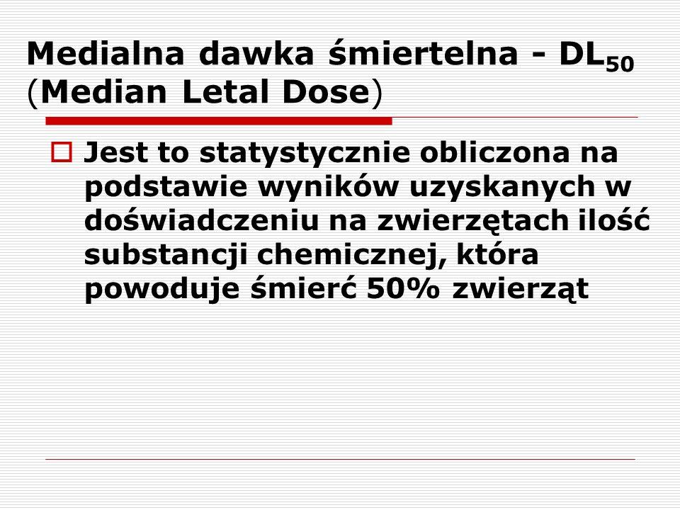 Medialna dawka śmiertelna - DL50 (Median Letal Dose)