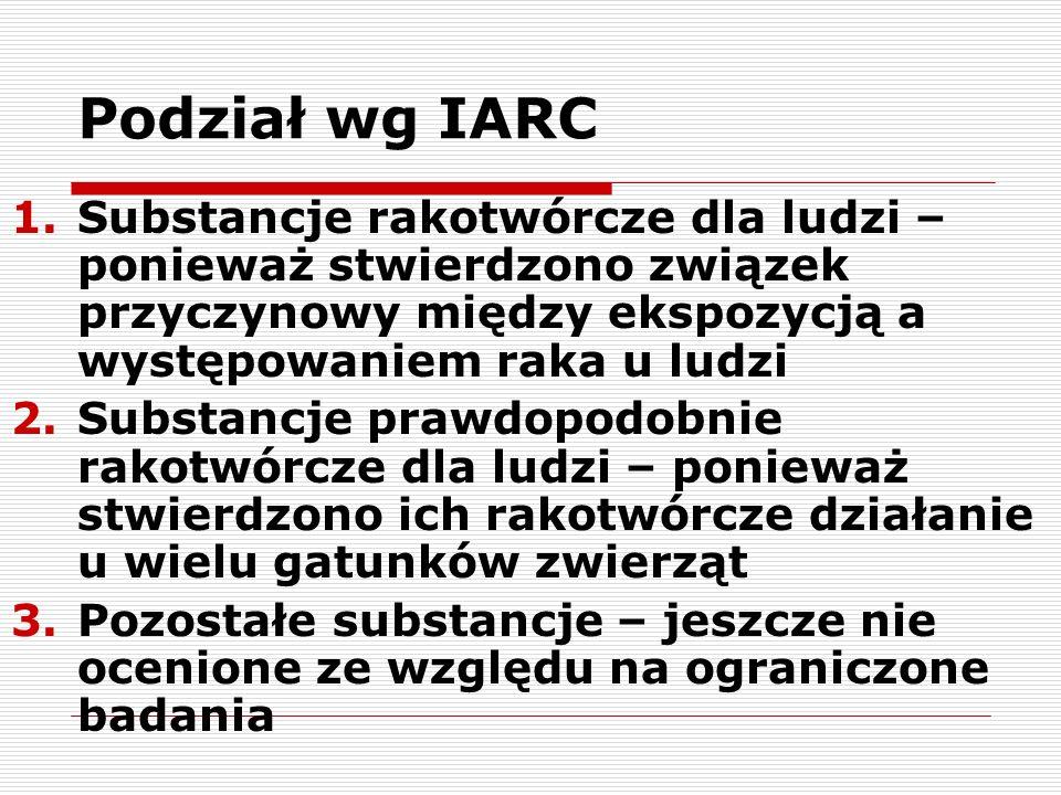 Podział wg IARC Substancje rakotwórcze dla ludzi – ponieważ stwierdzono związek przyczynowy między ekspozycją a występowaniem raka u ludzi.