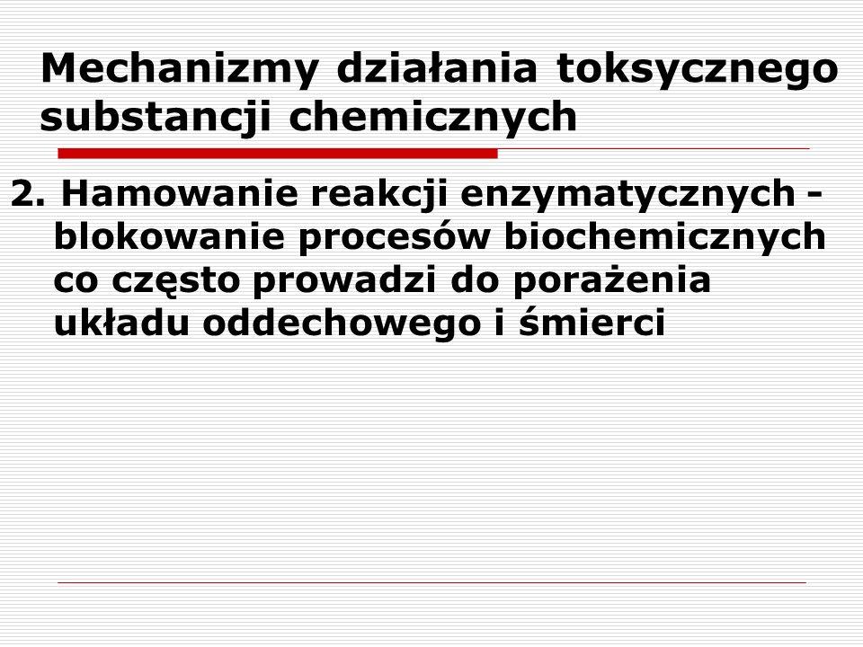 Mechanizmy działania toksycznego substancji chemicznych