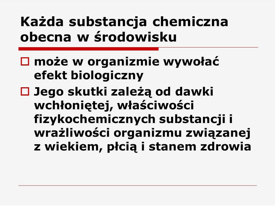 Każda substancja chemiczna obecna w środowisku
