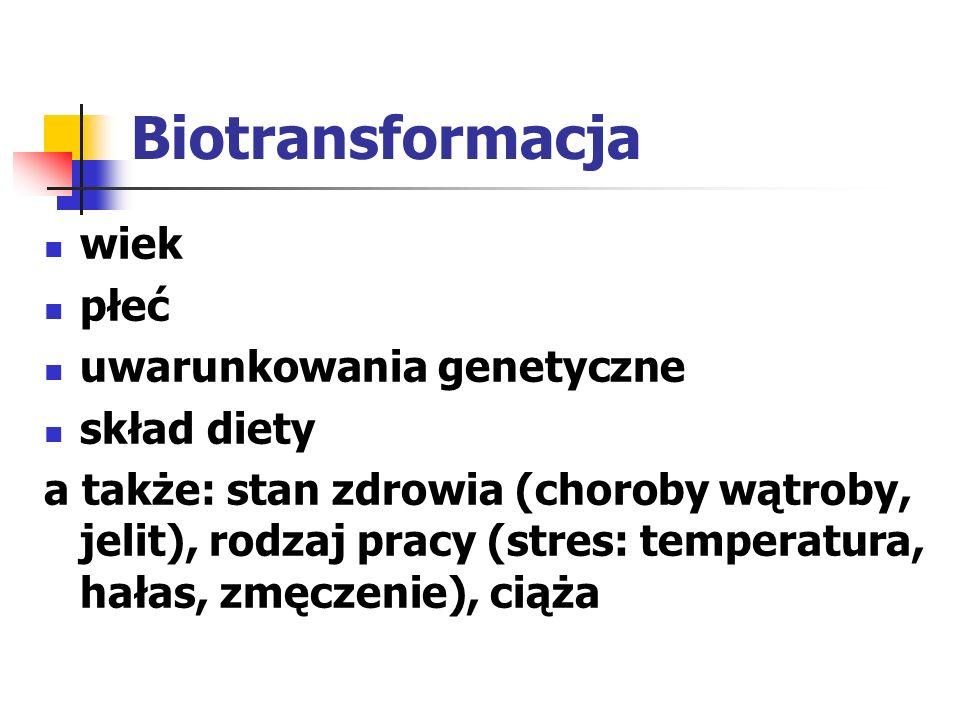 Biotransformacja wiek płeć uwarunkowania genetyczne skład diety