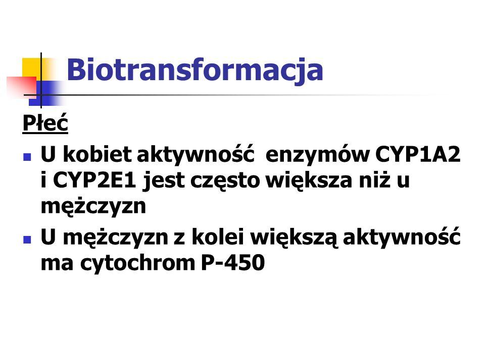 Biotransformacja Płeć