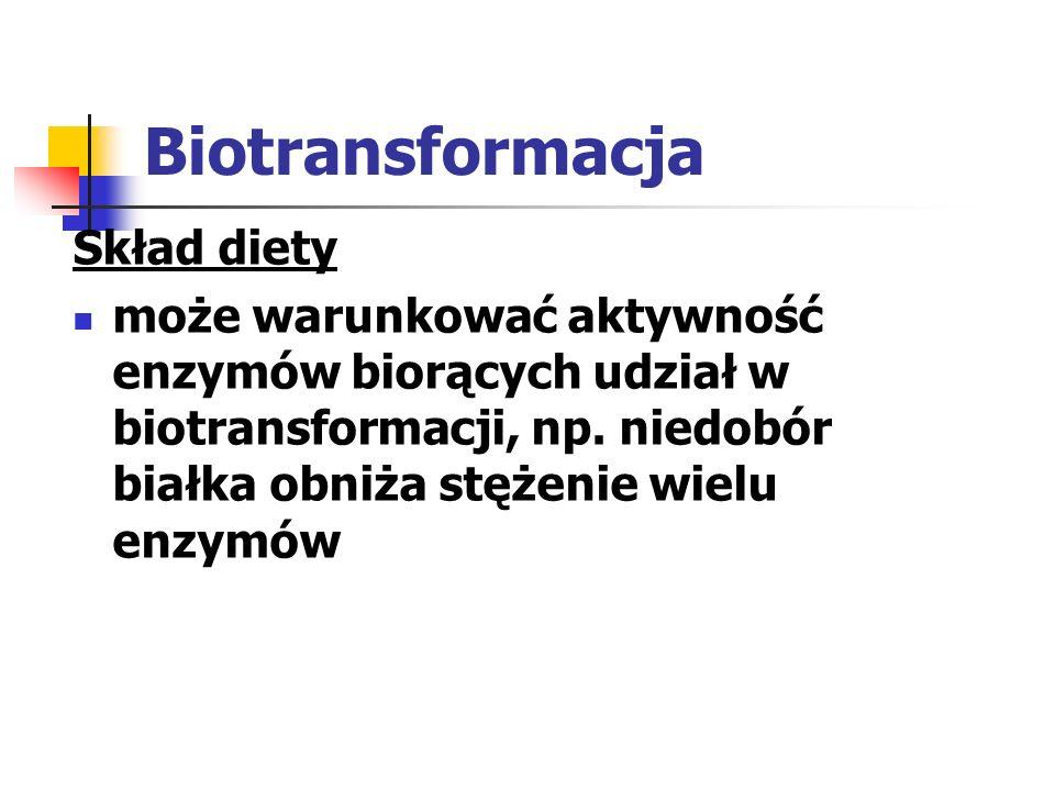 Biotransformacja Skład diety