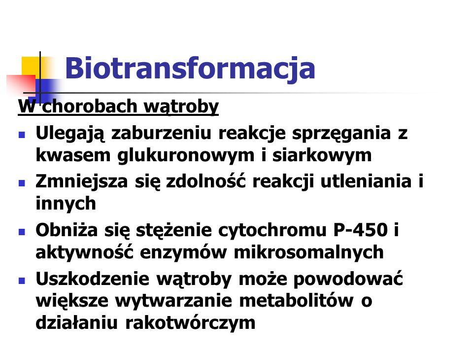 Biotransformacja W chorobach wątroby
