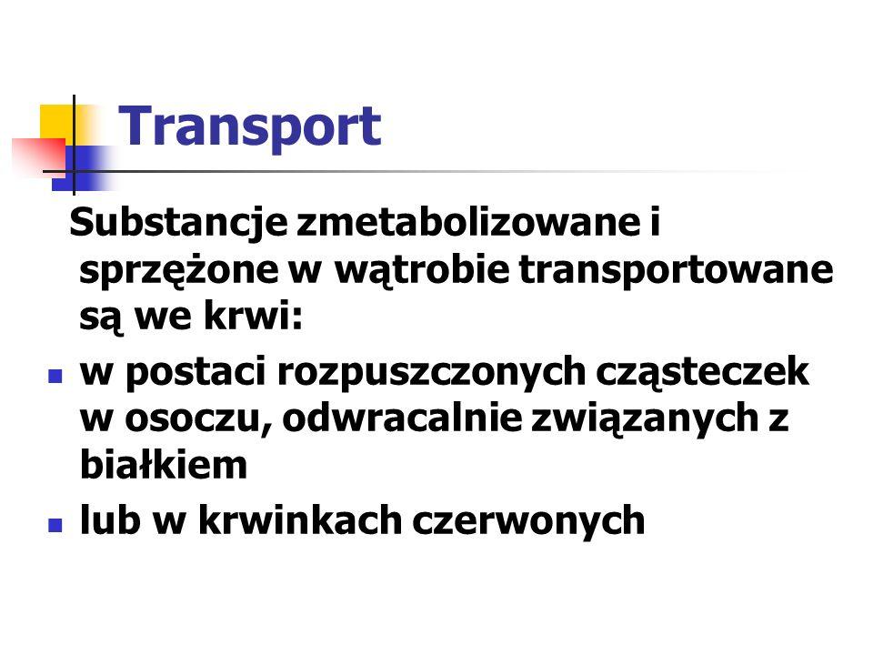 Transport Substancje zmetabolizowane i sprzężone w wątrobie transportowane są we krwi: