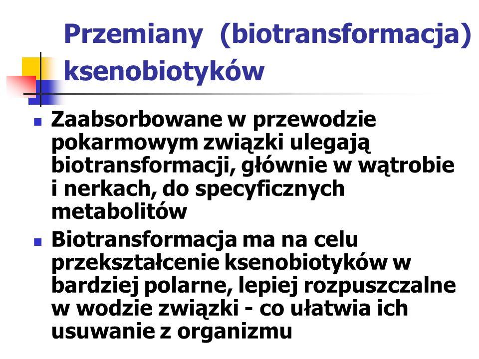 Przemiany (biotransformacja) ksenobiotyków