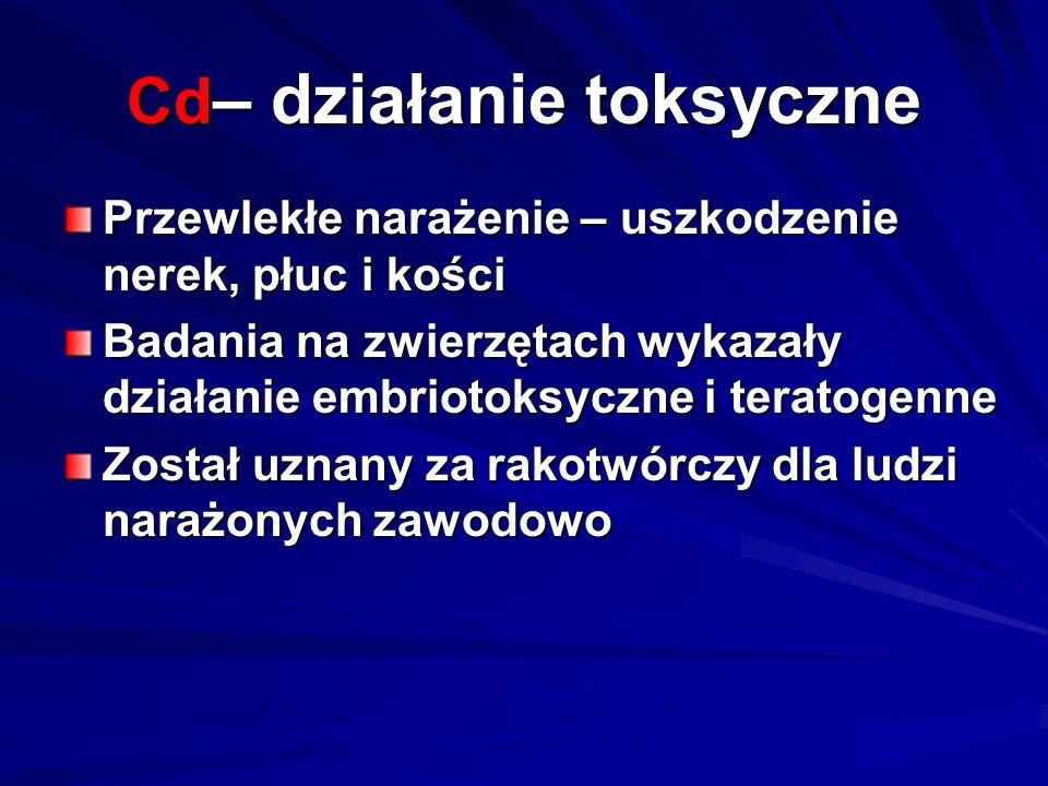 Cd– działanie toksyczne