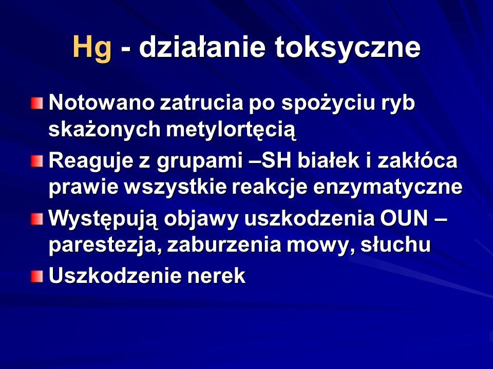 Hg - działanie toksyczne