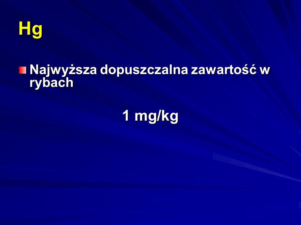 Hg Najwyższa dopuszczalna zawartość w rybach 1 mg/kg