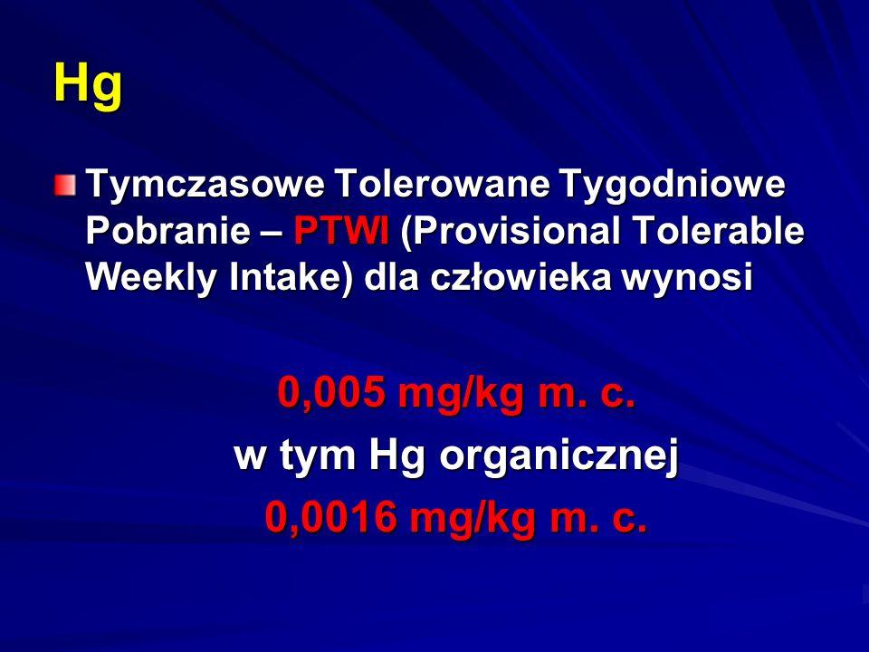 Hg 0,005 mg/kg m. c. w tym Hg organicznej 0,0016 mg/kg m. c.