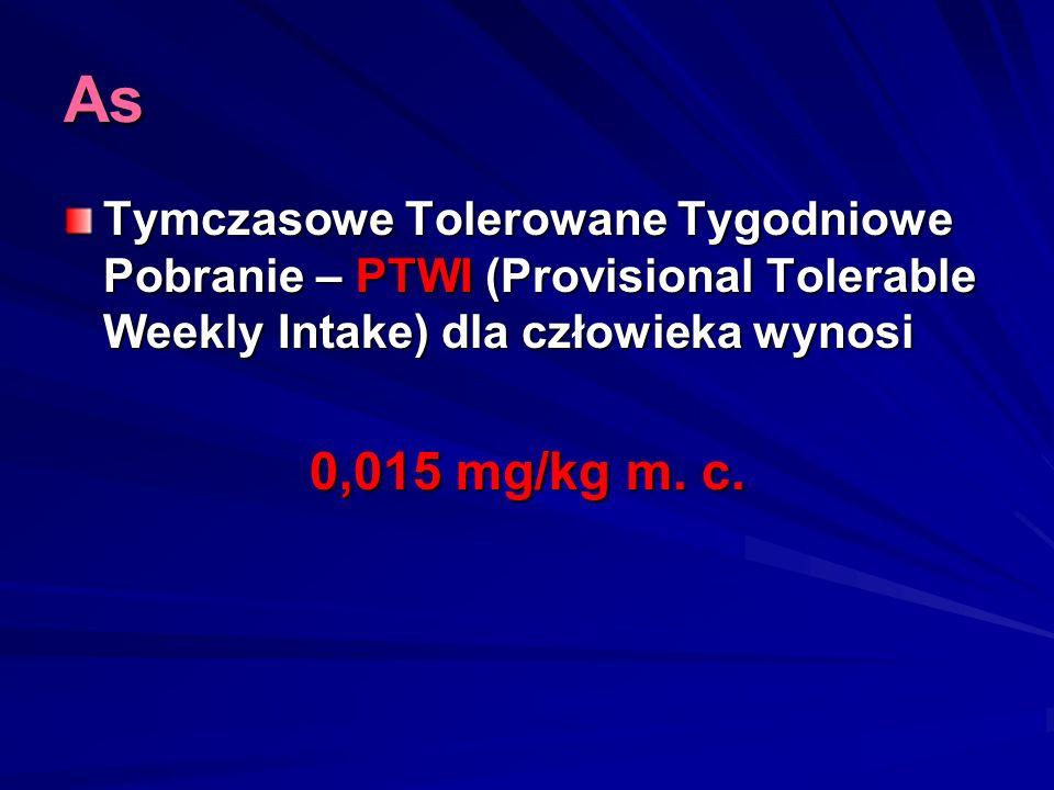 As Tymczasowe Tolerowane Tygodniowe Pobranie – PTWI (Provisional Tolerable Weekly Intake) dla człowieka wynosi.