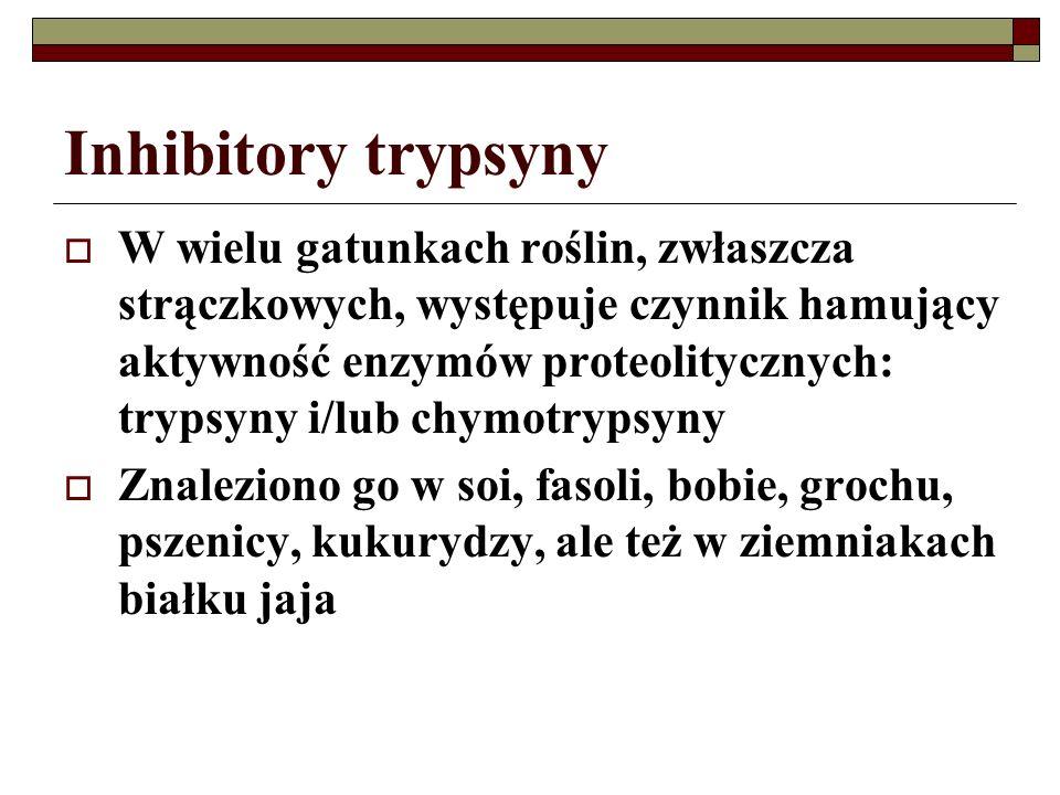 Inhibitory trypsyny