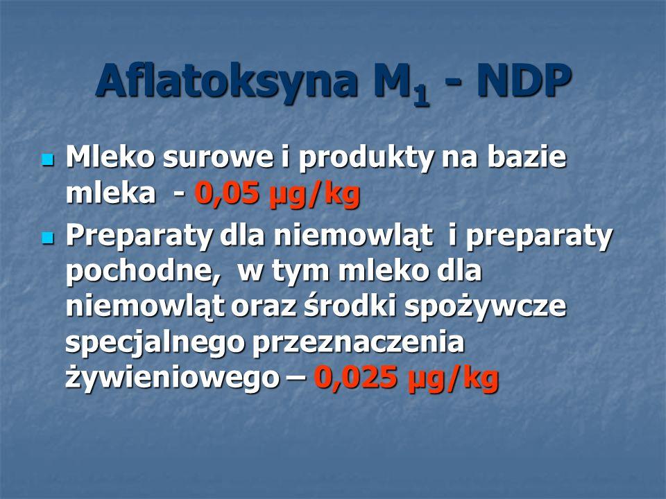 Aflatoksyna M1 - NDP Mleko surowe i produkty na bazie mleka - 0,05 μg/kg.