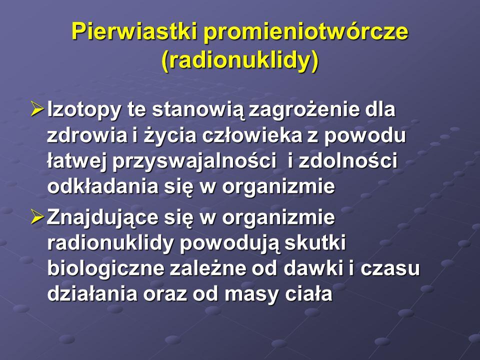 Pierwiastki promieniotwórcze (radionuklidy)
