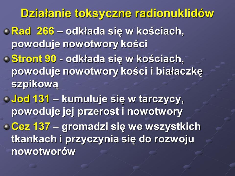 Działanie toksyczne radionuklidów