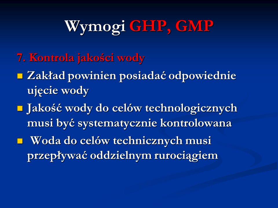 Wymogi GHP, GMP 7. Kontrola jakości wody