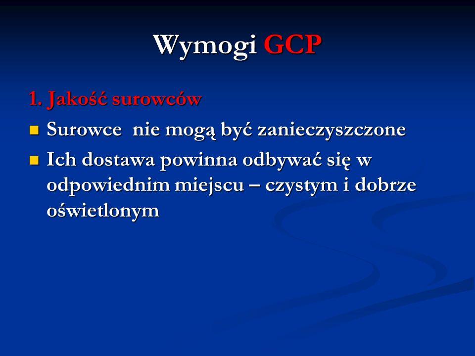 Wymogi GCP 1. Jakość surowców Surowce nie mogą być zanieczyszczone