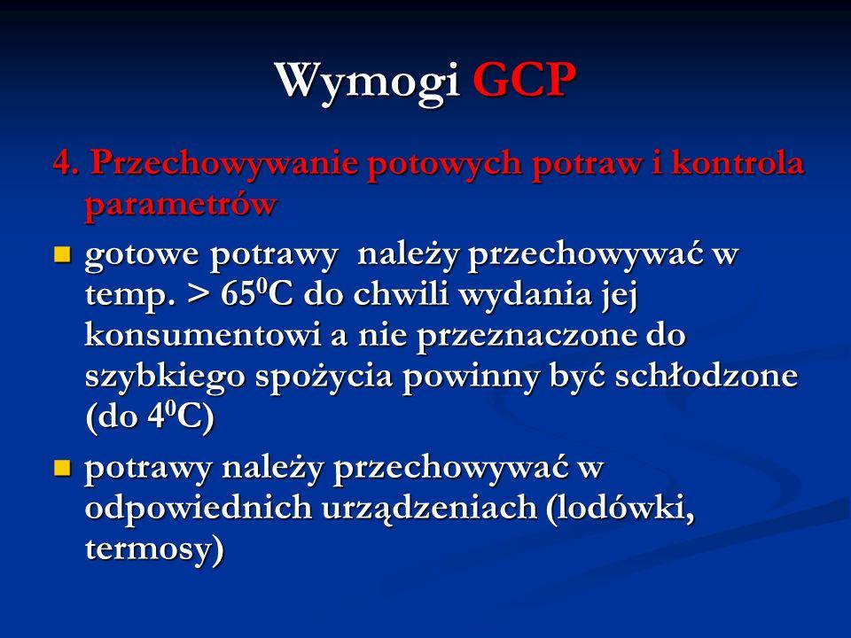 Wymogi GCP 4. Przechowywanie potowych potraw i kontrola parametrów