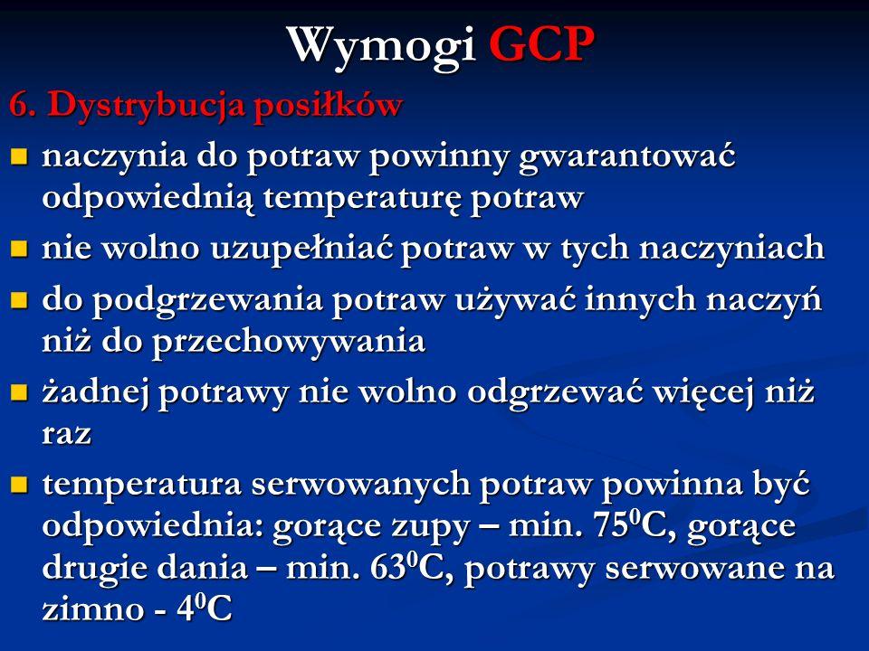 Wymogi GCP 6. Dystrybucja posiłków