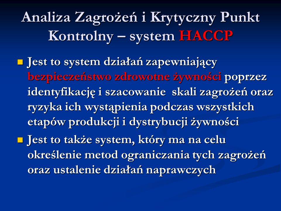 Analiza Zagrożeń i Krytyczny Punkt Kontrolny – system HACCP