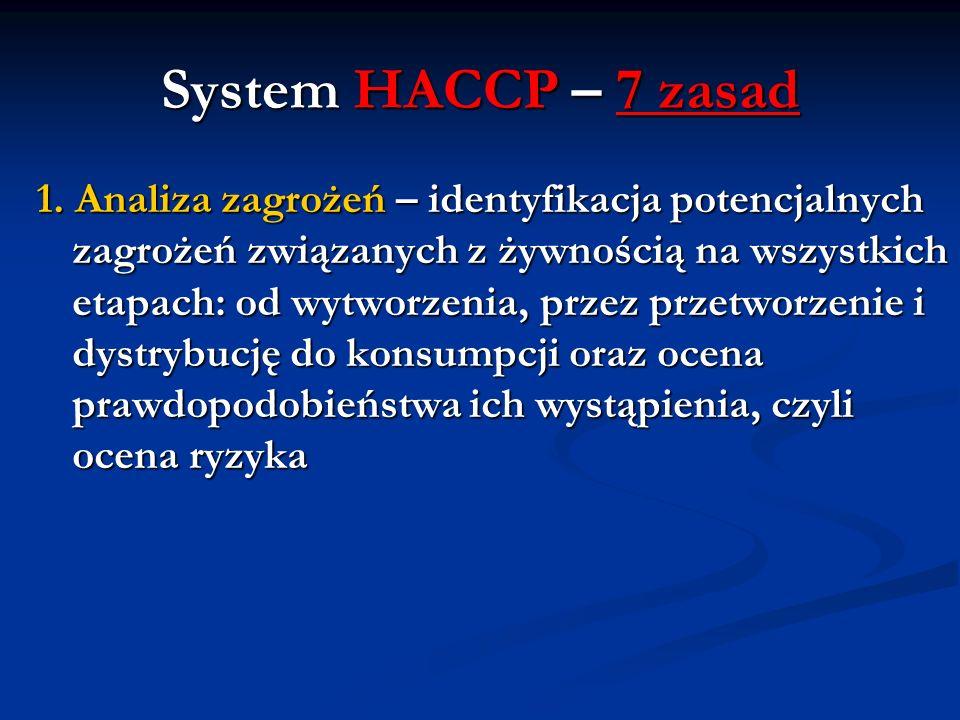 System HACCP – 7 zasad