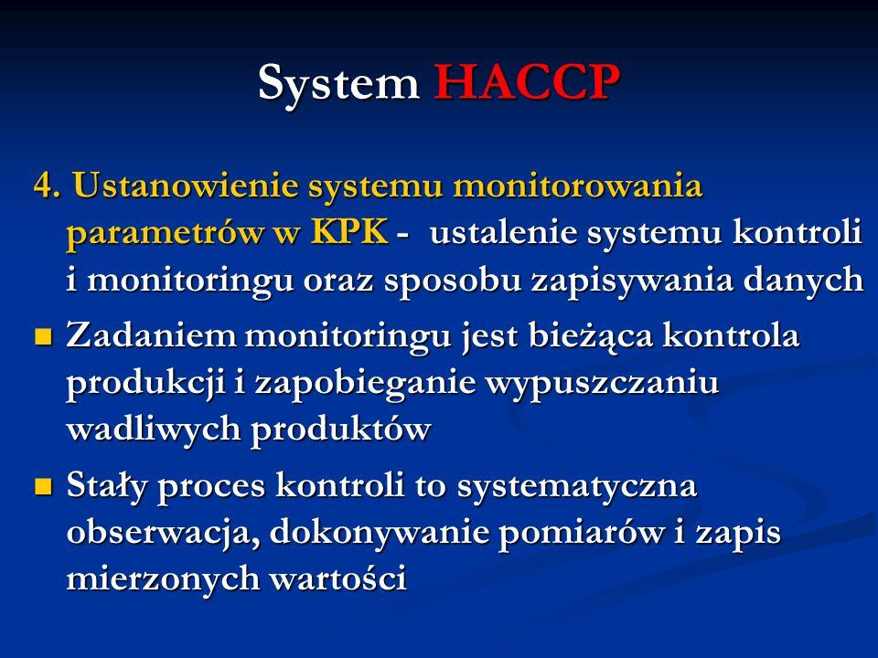 System HACCP 4. Ustanowienie systemu monitorowania parametrów w KPK - ustalenie systemu kontroli i monitoringu oraz sposobu zapisywania danych.
