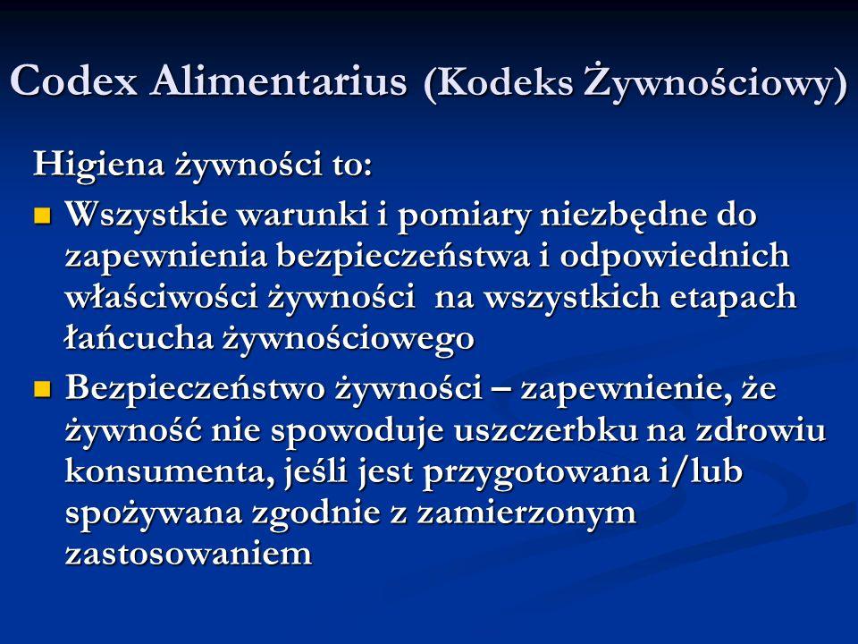 Codex Alimentarius (Kodeks Żywnościowy)