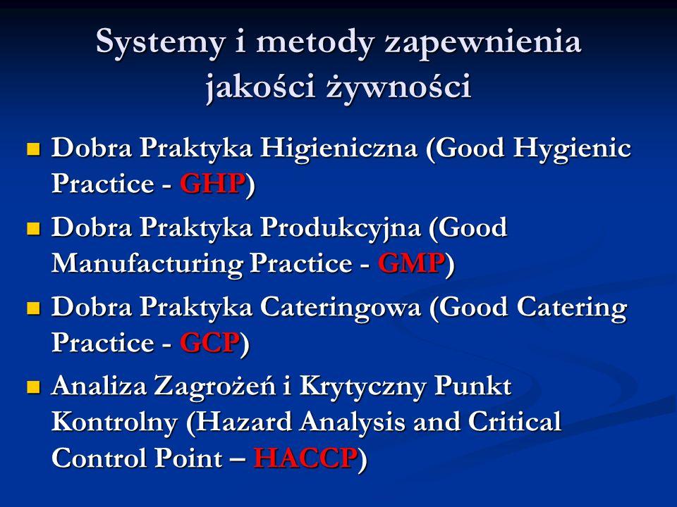 Systemy i metody zapewnienia jakości żywności