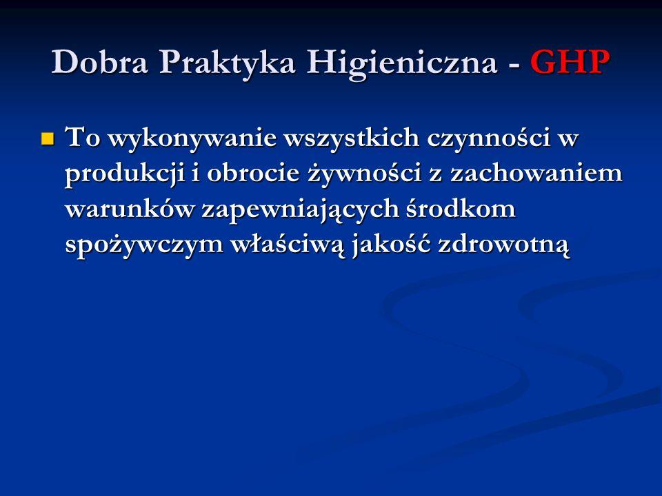 Dobra Praktyka Higieniczna - GHP
