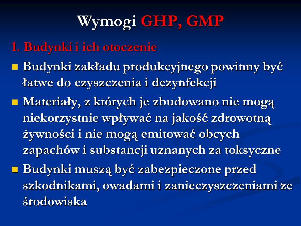 Wymogi GHP, GMP 1. Budynki i ich otoczenie