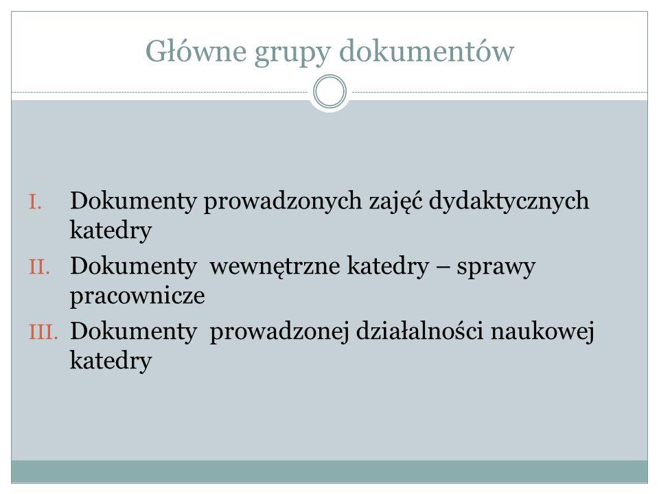 Główne grupy dokumentów