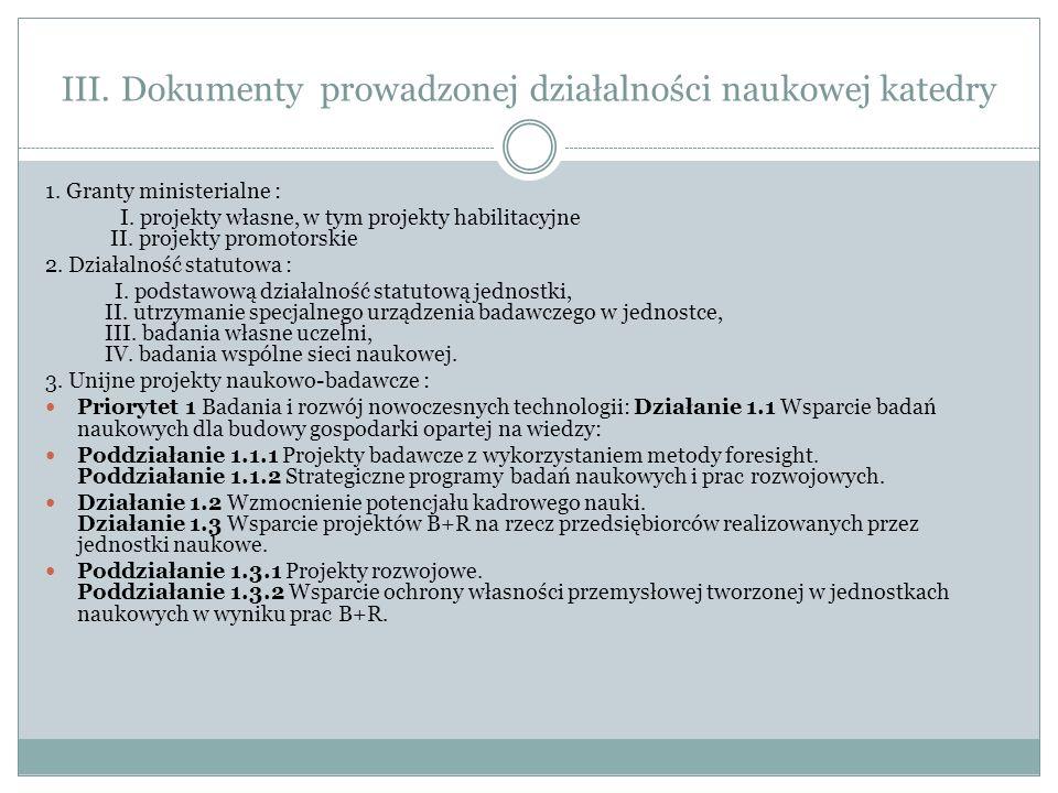 III. Dokumenty prowadzonej działalności naukowej katedry