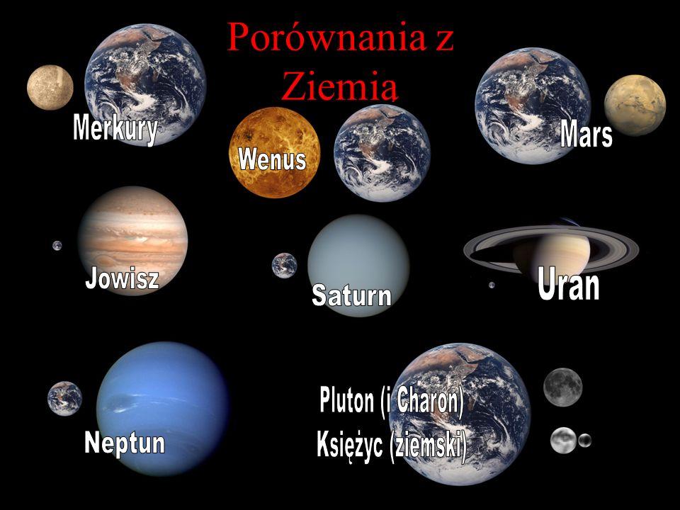 Porównania z Ziemią Merkury Mars Wenus Jowisz Uran Saturn