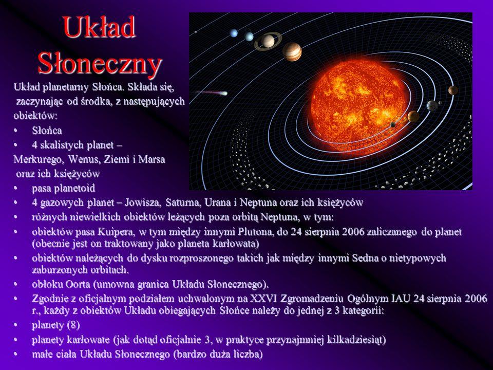 Układ Słoneczny Układ planetarny Słońca. Składa się,